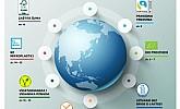 Kaufland katalog Održivi asortiman