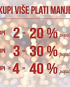 Modiana akcija Kupi više plati manje prosinac